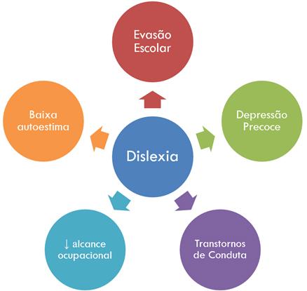 O psicopedagogo é as intervenções nas dificuldades de aprendizagem 8